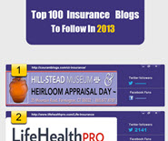 top 100 insurance blogs